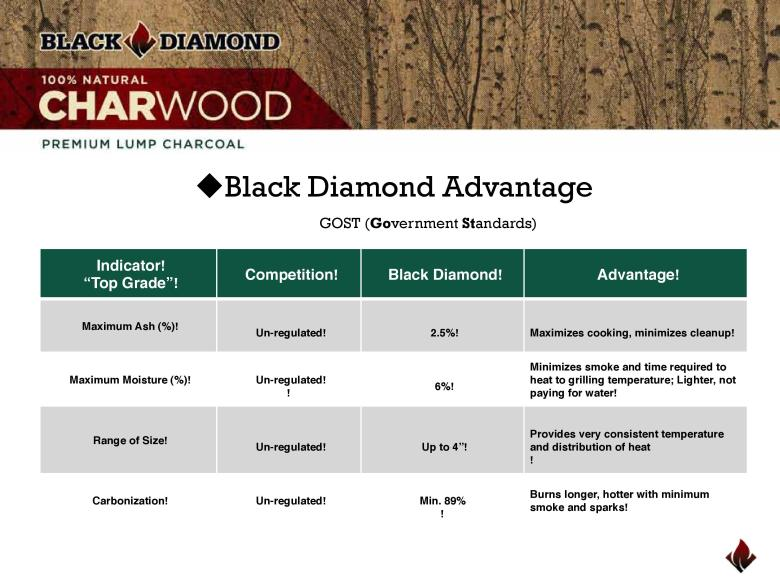 Black Diamond Intro_7.2015_MJ-v2-LR-page-006