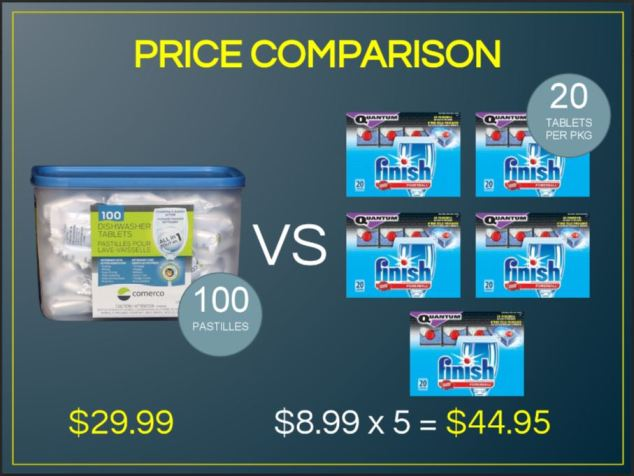 Dishwasher Price Compare.JPG