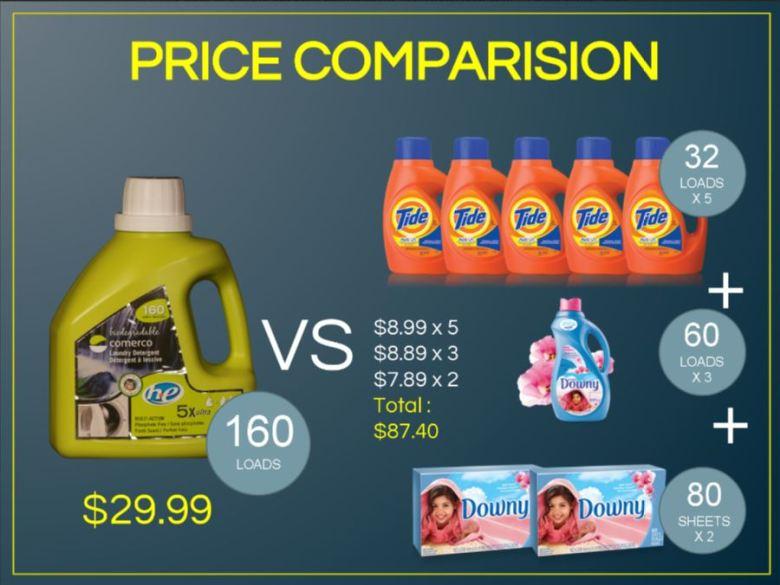 Price Compare.JPG