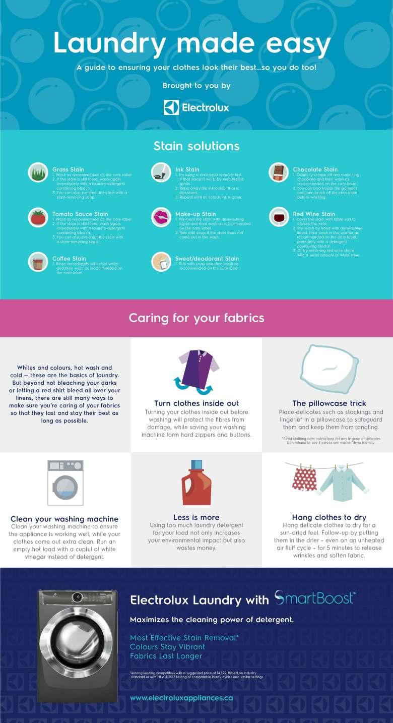 Laundry 101 - EN.jpg
