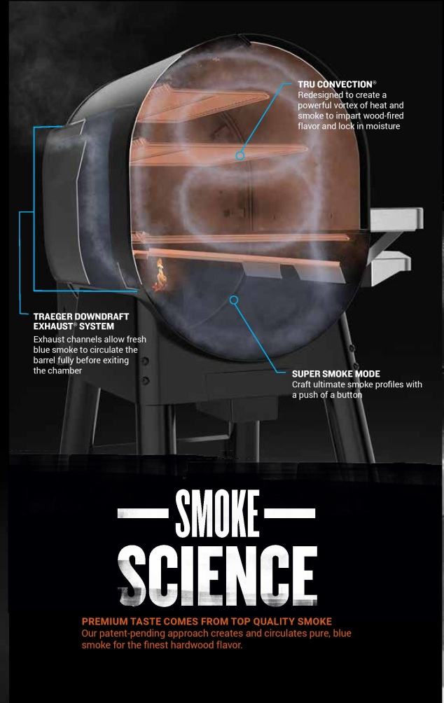 Smoke Science.jpg